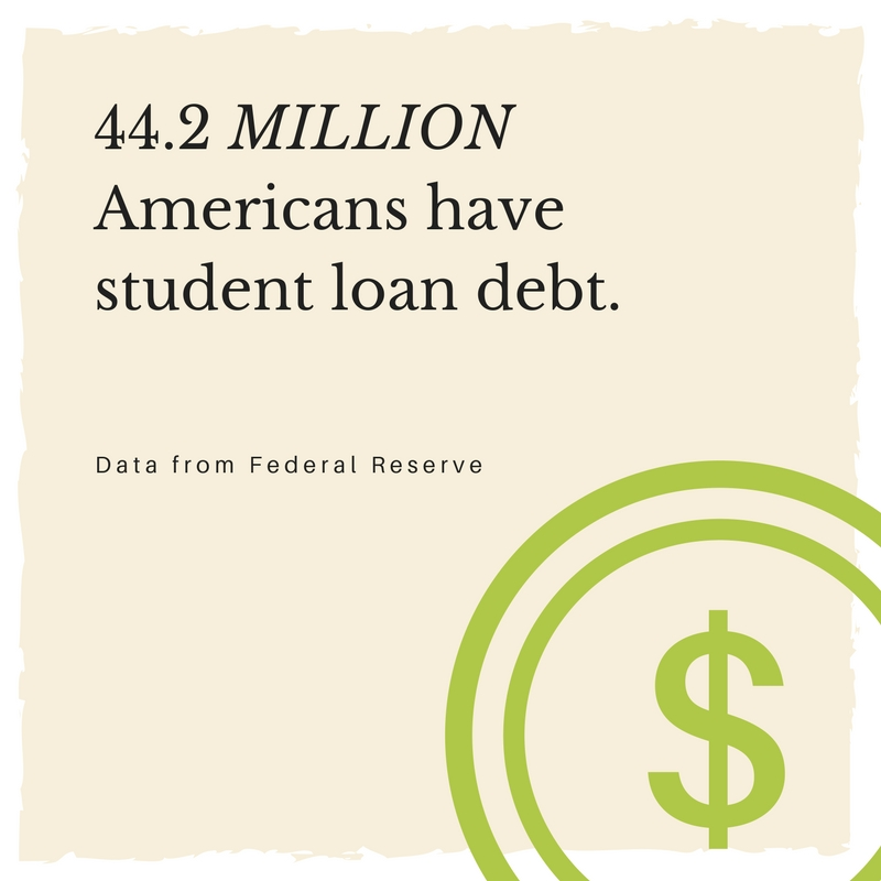 Americans owe over $1.4 TRILLION in student loan debt. (1)