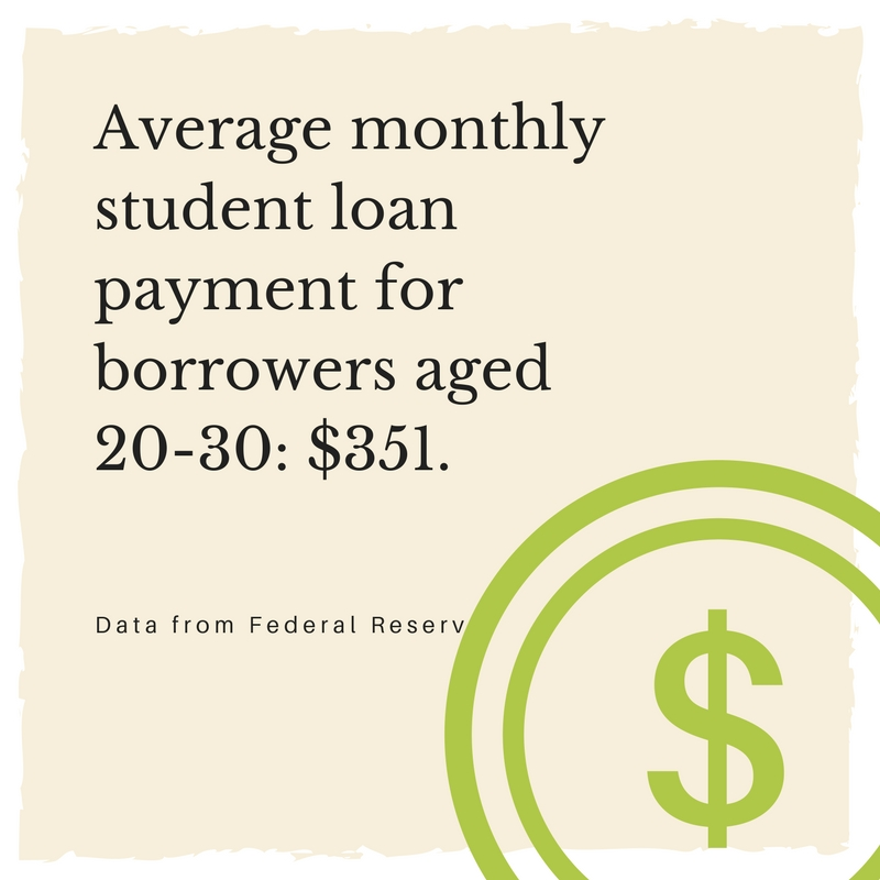 Americans owe over $1.4 TRILLION in student loan debt. (2)