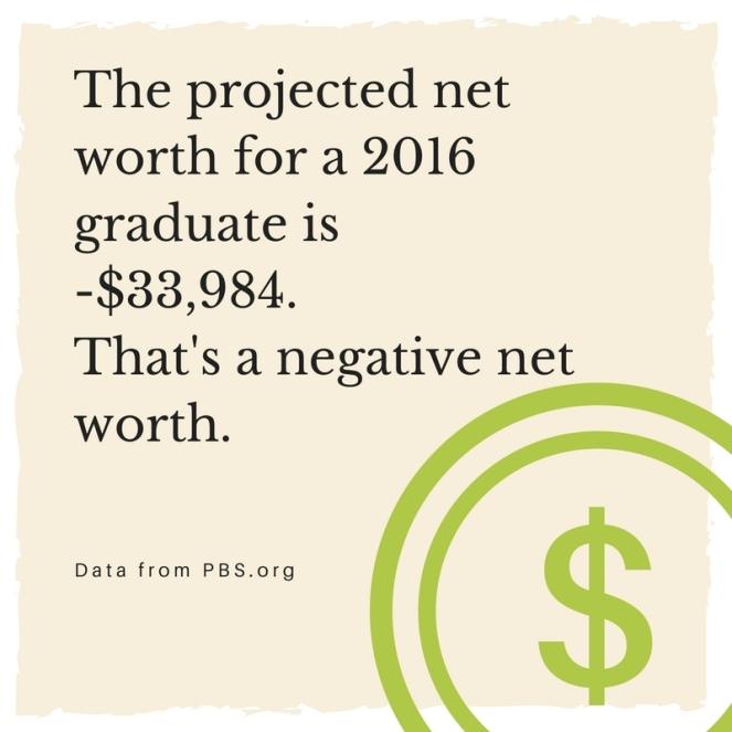 Americans owe over $1.4 TRILLION in student loan debt. (3).jpg