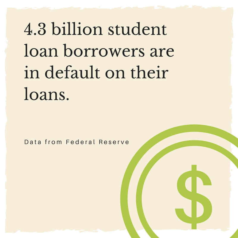 Americans owe over $1.4 TRILLION in student loan debt. (4)