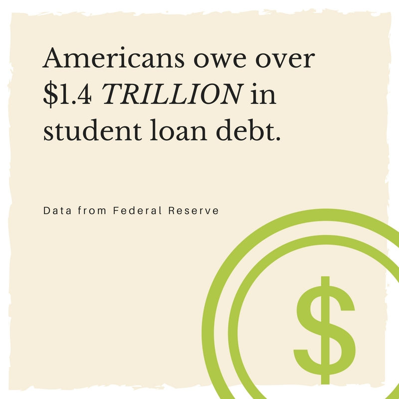 Americans owe over $1.4 TRILLION in student loan debt.